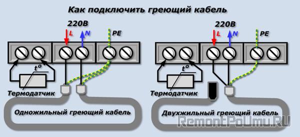 Как подключить греющий кабель