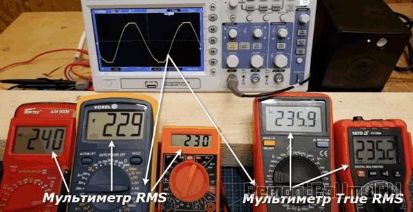 Мультиметр True RMS