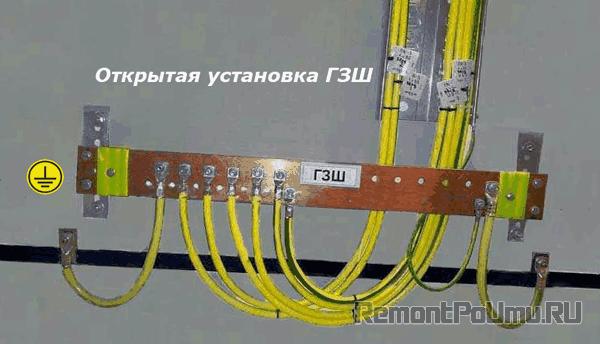 Открытая установка ГЗШ