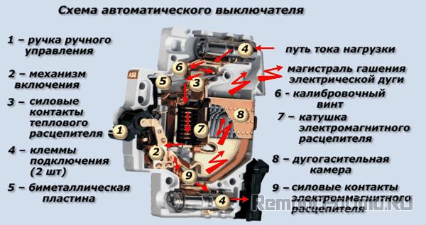Схема автоматического выключателя