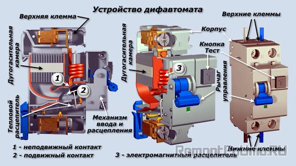 Устройство дифавтомата